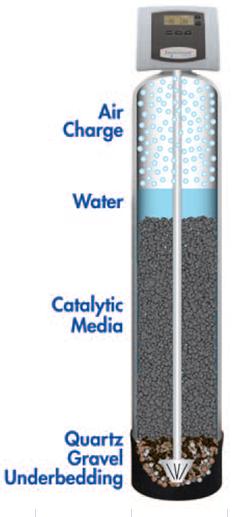 Filtrul EWH2S care elimina hidrogenul sulfurat
